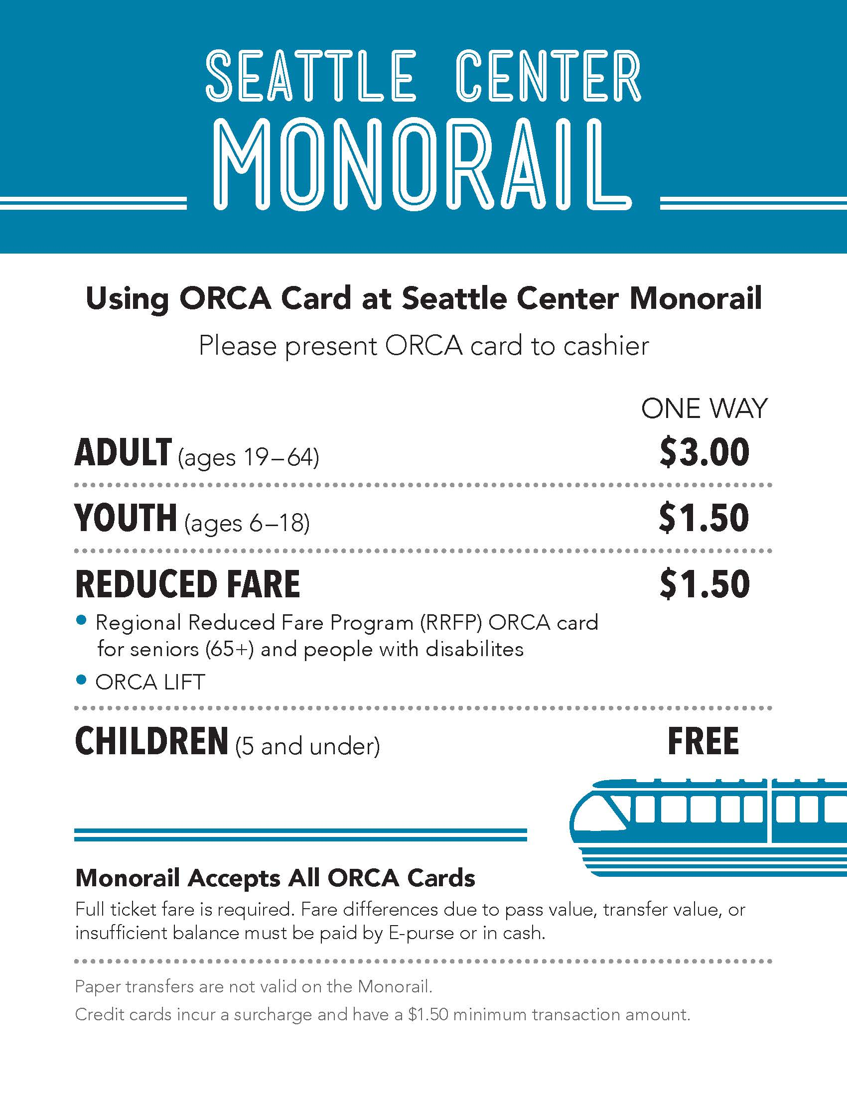 ORCA Fares Chart